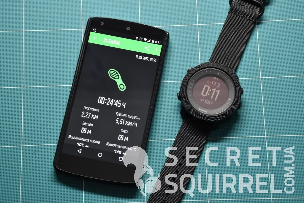 Suunto Movescount App overview